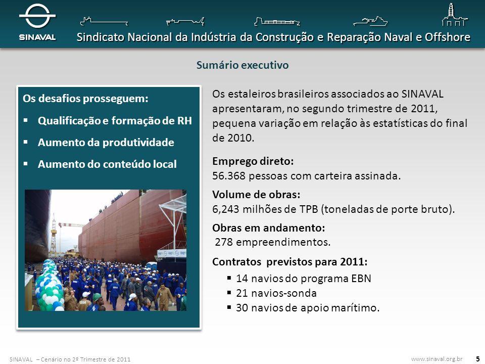 SINAVAL – Cenário no 2º Trimestre de 2011 www.sinaval.org.br Sindicato Nacional da Indústria da Construção e Reparação Naval e Offshore 16 Plataformas de produção de petróleo 3 plataformas inteiramente construídas em estaleiros internacionais: P-61; FPSO Santos; FPSO Angra dos Reis.