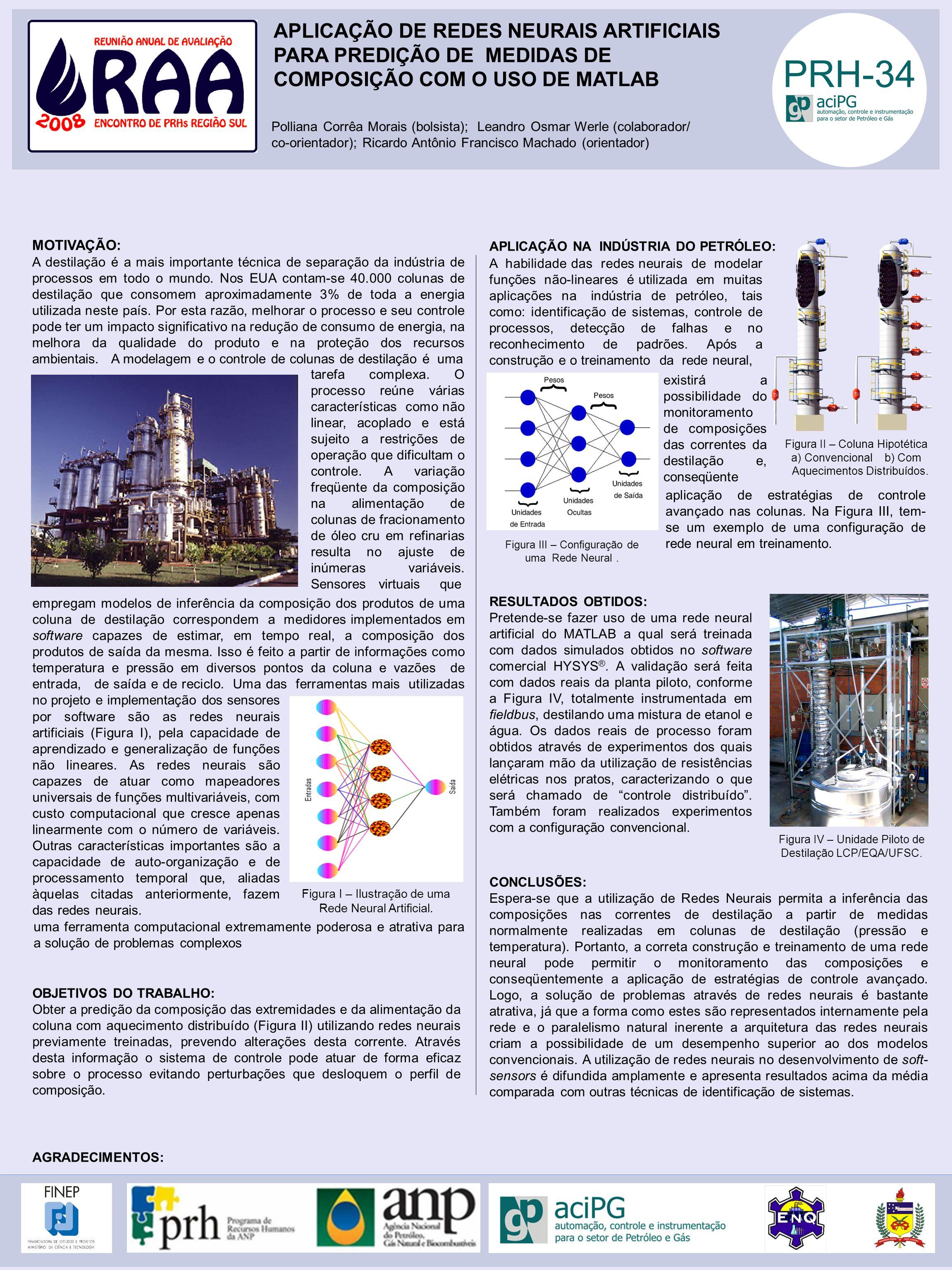 AGRADECIMENTOS: MOTIVAÇÃO: A destilação é a mais importante técnica de separação da indústria de processos em todo o mundo. Nos EUA contam-se 40.000 c