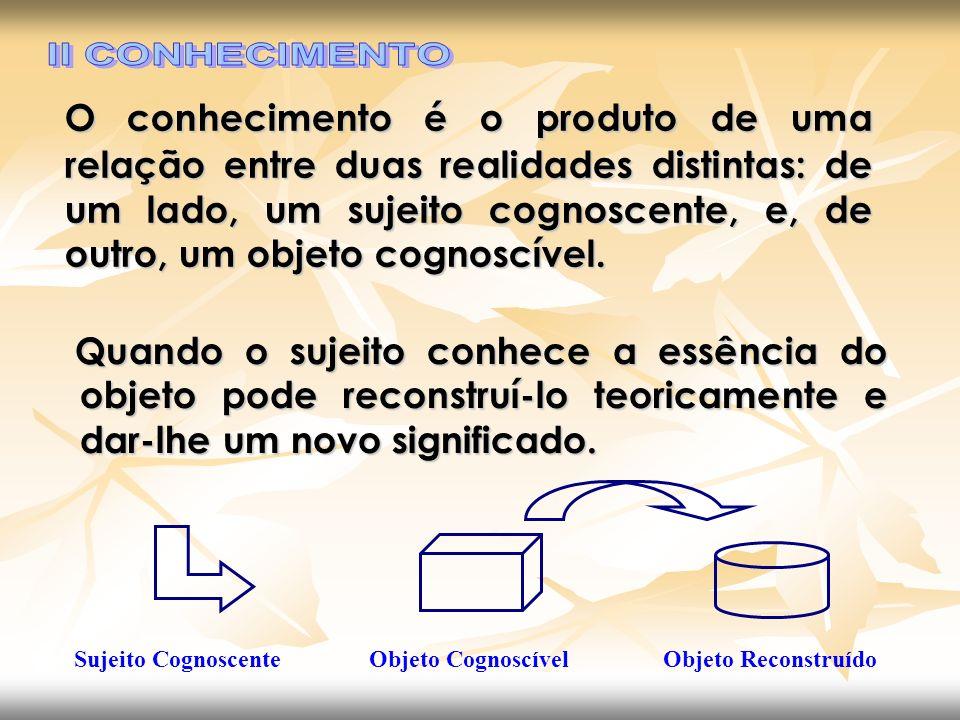 O conhecimento é o produto de uma relação entre duas realidades distintas: de um lado, um sujeito cognoscente, e, de outro, um objeto cognoscível. Qua