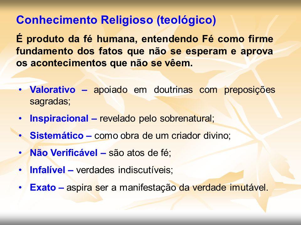 Conhecimento Religioso (teológico) É produto da fé humana, entendendo Fé como firme fundamento dos fatos que não se esperam e aprova os acontecimentos