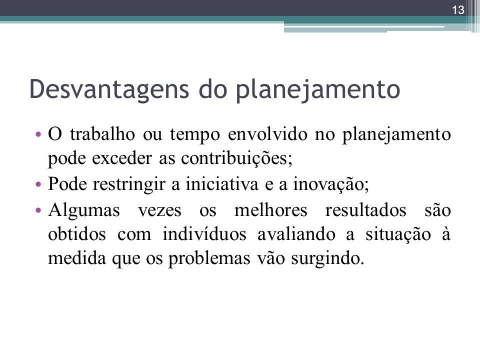 Desvantagens do planejamento O trabalho ou tempo envolvido no planejamento pode exceder as contribuições; Pode restringir a iniciativa e a inovação; A