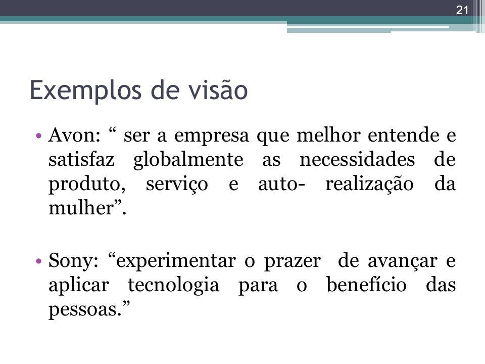 Exemplos de visão Avon: ser a empresa que melhor entende e satisfaz globalmente as necessidades de produto, serviço e auto- realização da mulher. Sony