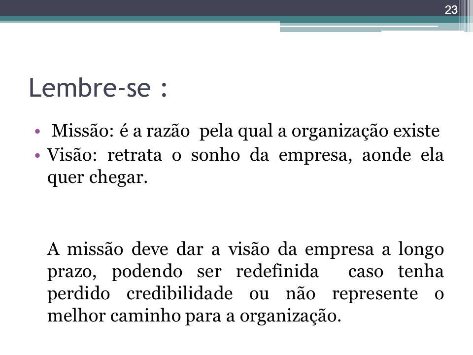 Lembre-se : Missão: é a razão pela qual a organização existe Visão: retrata o sonho da empresa, aonde ela quer chegar. A missão deve dar a visão da em