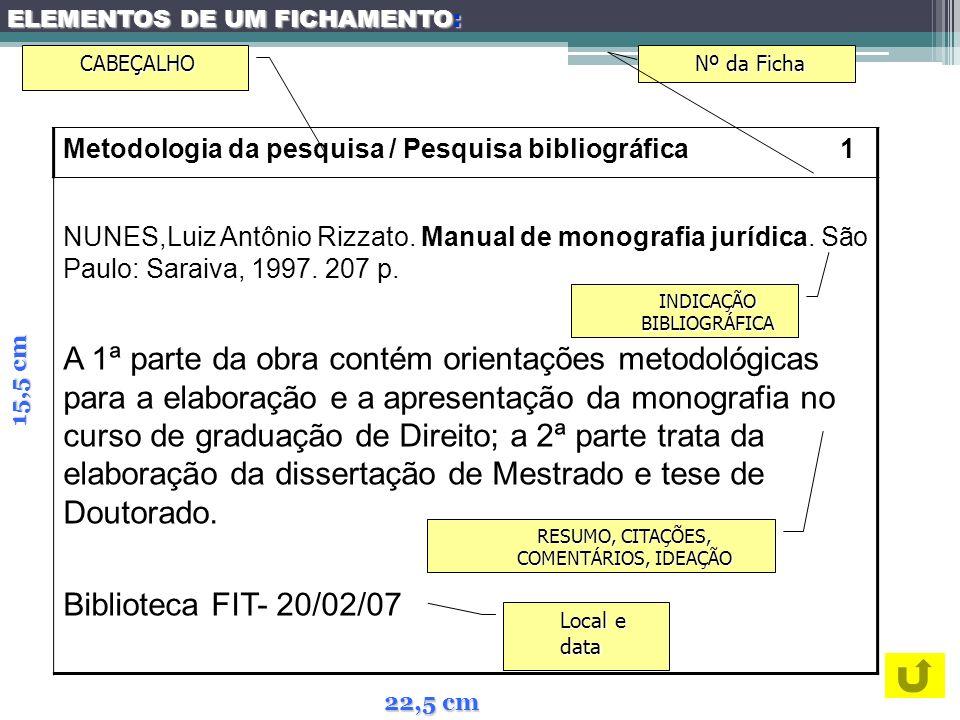 ELEMENTOS DE UM FICHAMENTO: Metodologia da pesquisa / Pesquisa bibliográfica 1 NUNES,Luiz Antônio Rizzato. Manual de monografia jurídica. São Paulo: S