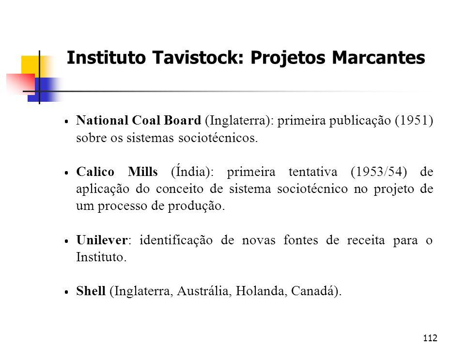 112 Instituto Tavistock: Projetos Marcantes National Coal Board (Inglaterra): primeira publicação (1951) sobre os sistemas sociotécnicos. Calico Mills