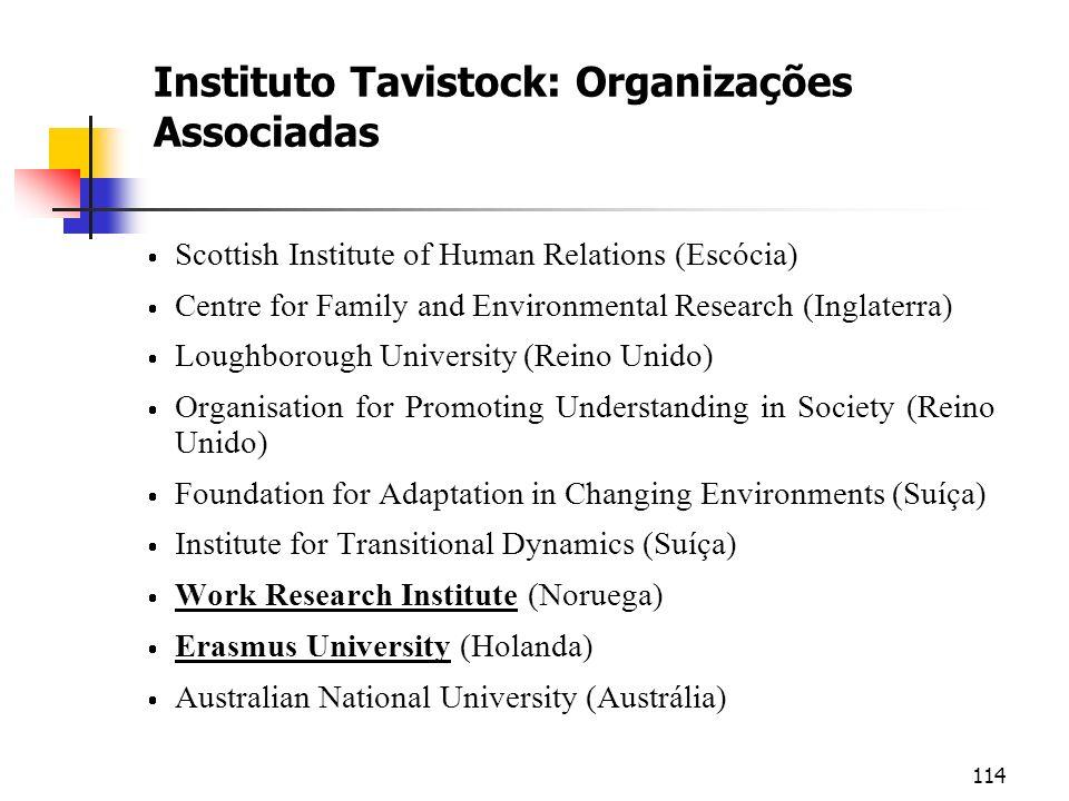 114 Instituto Tavistock: Organizações Associadas Scottish Institute of Human Relations (Escócia) Centre for Family and Environmental Research (Inglate