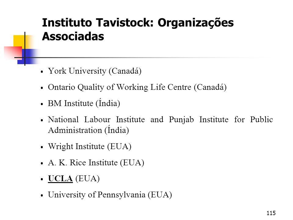 115 Instituto Tavistock: Organizações Associadas York University (Canadá) Ontario Quality of Working Life Centre (Canadá) BM Institute (Índia) Nationa
