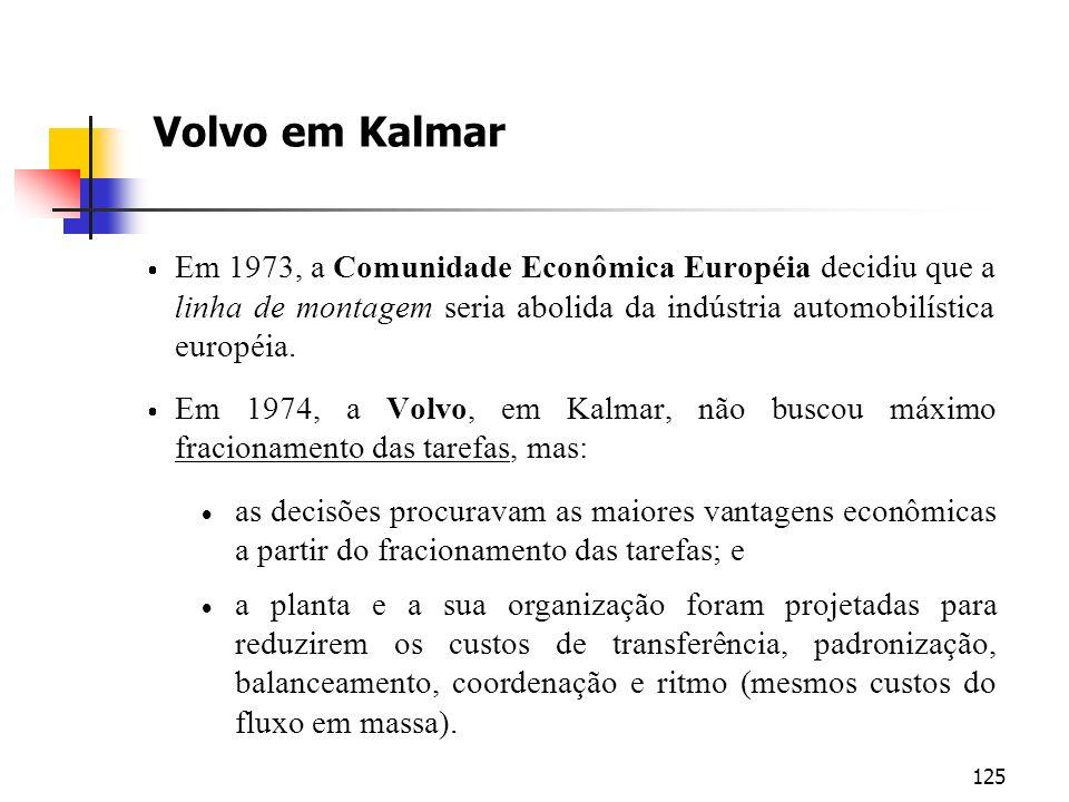 125 Volvo em Kalmar Em 1973, a Comunidade Econômica Européia decidiu que a linha de montagem seria abolida da indústria automobilística européia. Em 1