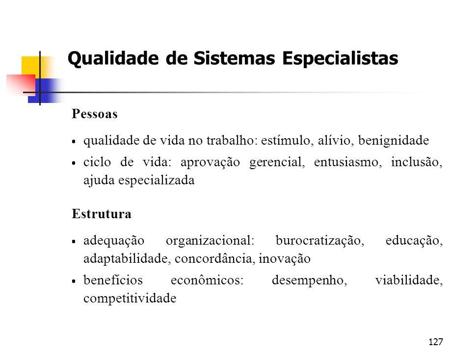 127 Qualidade de Sistemas Especialistas Pessoas qualidade de vida no trabalho: estímulo, alívio, benignidade ciclo de vida: aprovação gerencial, entus