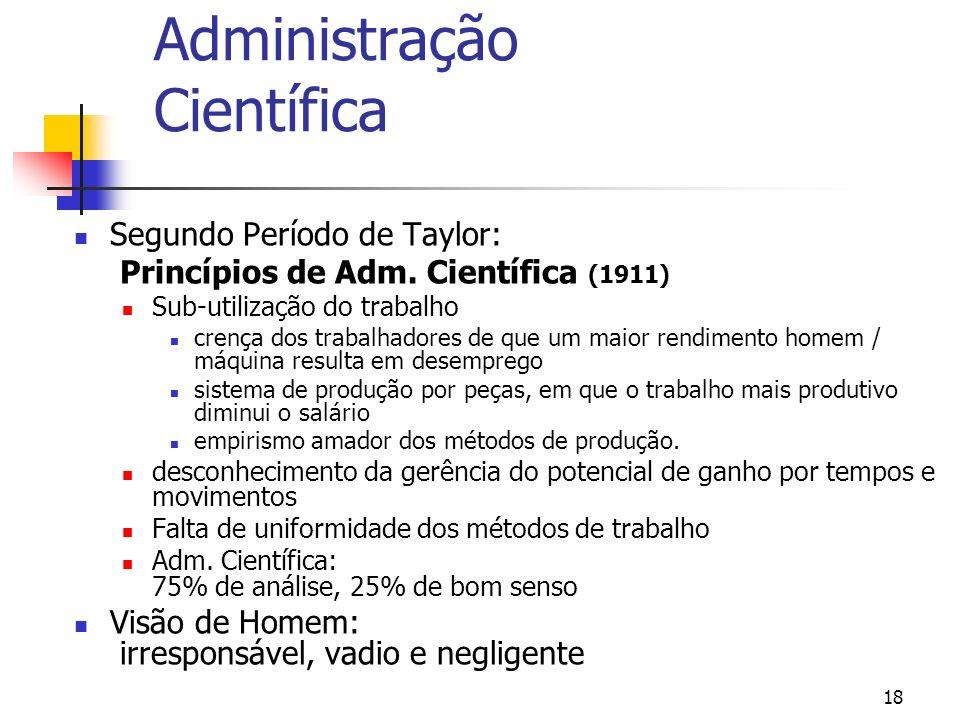 18 Administração Científica Segundo Período de Taylor: Princípios de Adm. Científica (1911) Sub-utilização do trabalho crença dos trabalhadores de que