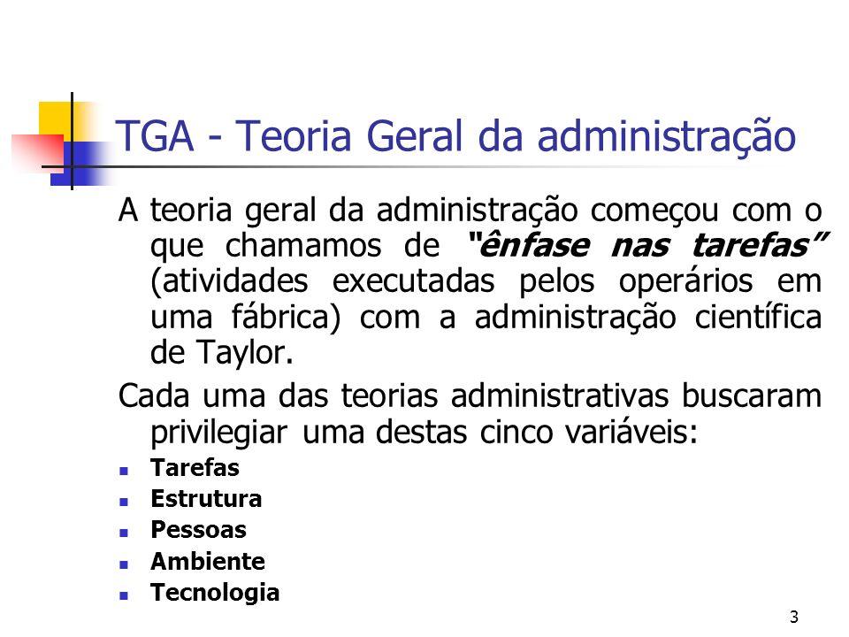 3 TGA - Teoria Geral da administração A teoria geral da administração começou com o que chamamos de ênfase nas tarefas (atividades executadas pelos op