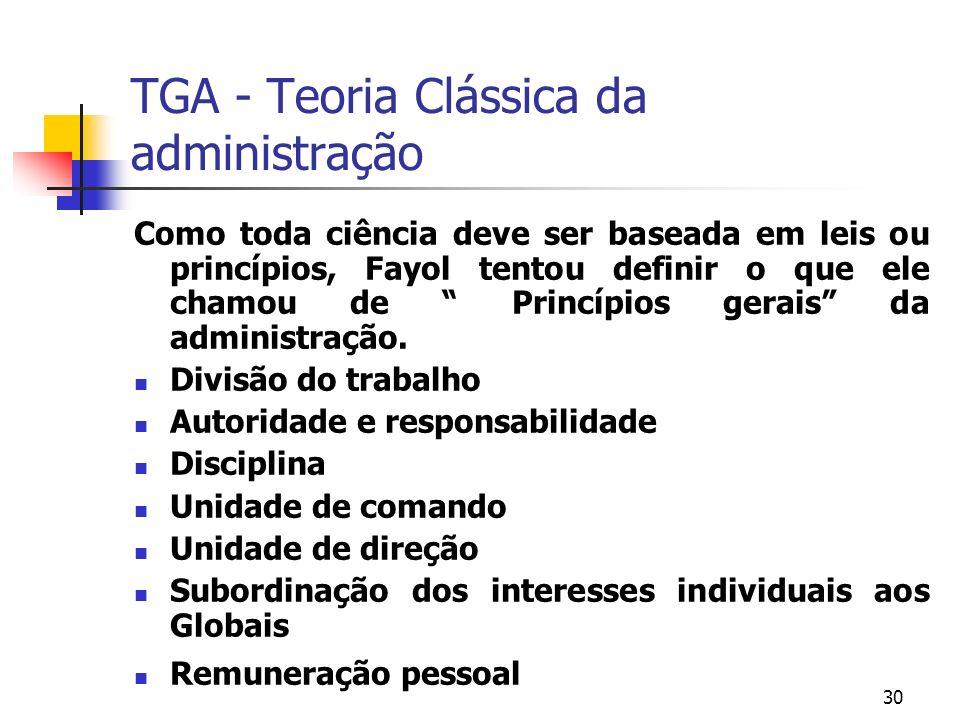 30 TGA - Teoria Clássica da administração Como toda ciência deve ser baseada em leis ou princípios, Fayol tentou definir o que ele chamou de Princípio