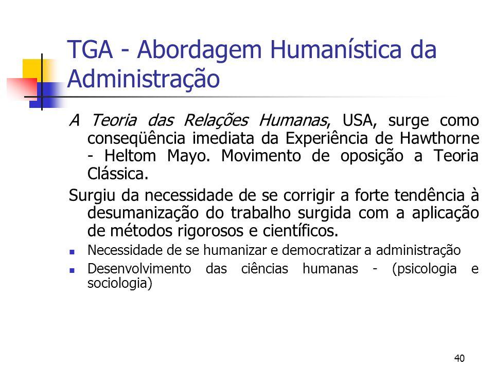 40 TGA - Abordagem Humanística da Administração A Teoria das Relações Humanas, USA, surge como conseqüência imediata da Experiência de Hawthorne - Hel