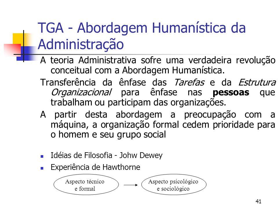 41 TGA - Abordagem Humanística da Administração A teoria Administrativa sofre uma verdadeira revolução conceitual com a Abordagem Humanística. Transfe