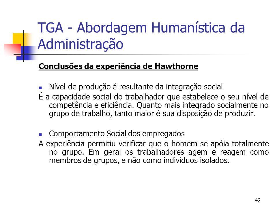 42 TGA - Abordagem Humanística da Administração Conclusões da experiência de Hawthorne Nível de produção é resultante da integração social É a capacid