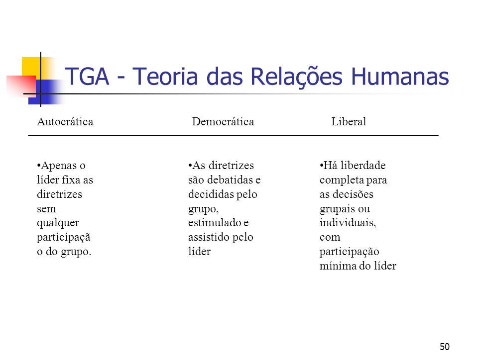 50 TGA - Teoria das Relações Humanas Autocrática Apenas o líder fixa as diretrizes sem qualquer participaçã o do grupo. Democrática As diretrizes são