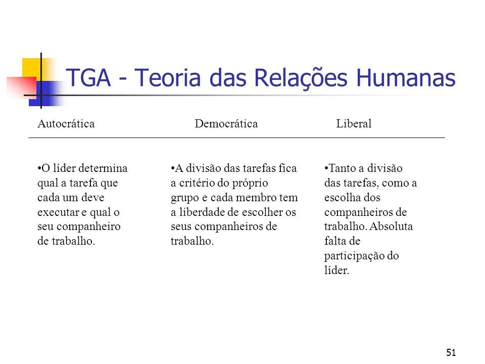 51 TGA - Teoria das Relações Humanas Autocrática O líder determina qual a tarefa que cada um deve executar e qual o seu companheiro de trabalho. Democ