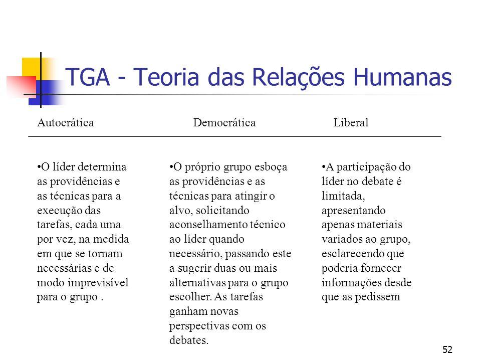 52 TGA - Teoria das Relações Humanas Autocrática O líder determina as providências e as técnicas para a execução das tarefas, cada uma por vez, na med