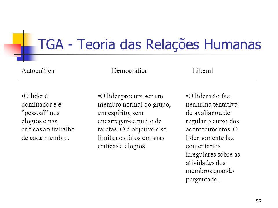53 TGA - Teoria das Relações Humanas Autocrática O líder é dominador e é pessoal nos elogios e nas críticas ao trabalho de cada membro. Democrática O