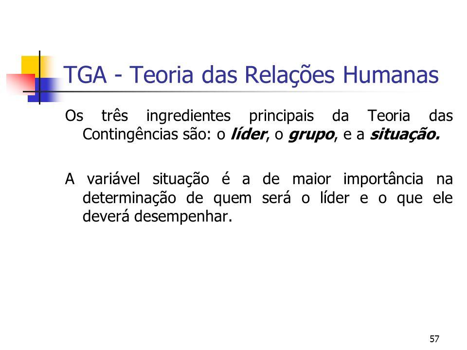 57 TGA - Teoria das Relações Humanas Os três ingredientes principais da Teoria das Contingências são: o líder, o grupo, e a situação. A variável situa