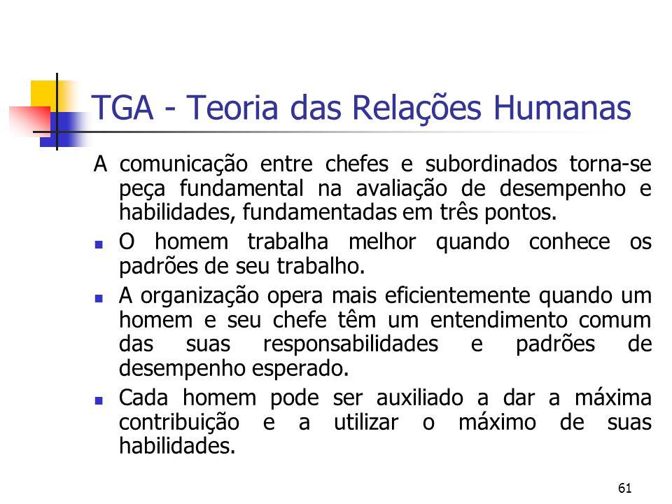 61 TGA - Teoria das Relações Humanas A comunicação entre chefes e subordinados torna-se peça fundamental na avaliação de desempenho e habilidades, fun