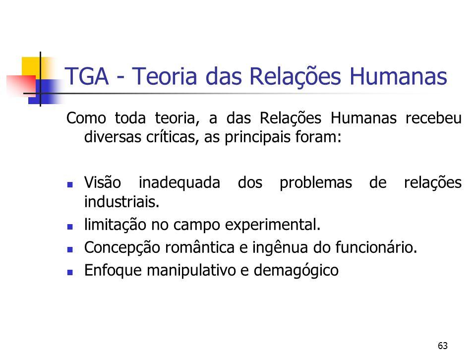 63 TGA - Teoria das Relações Humanas Como toda teoria, a das Relações Humanas recebeu diversas críticas, as principais foram: Visão inadequada dos pro