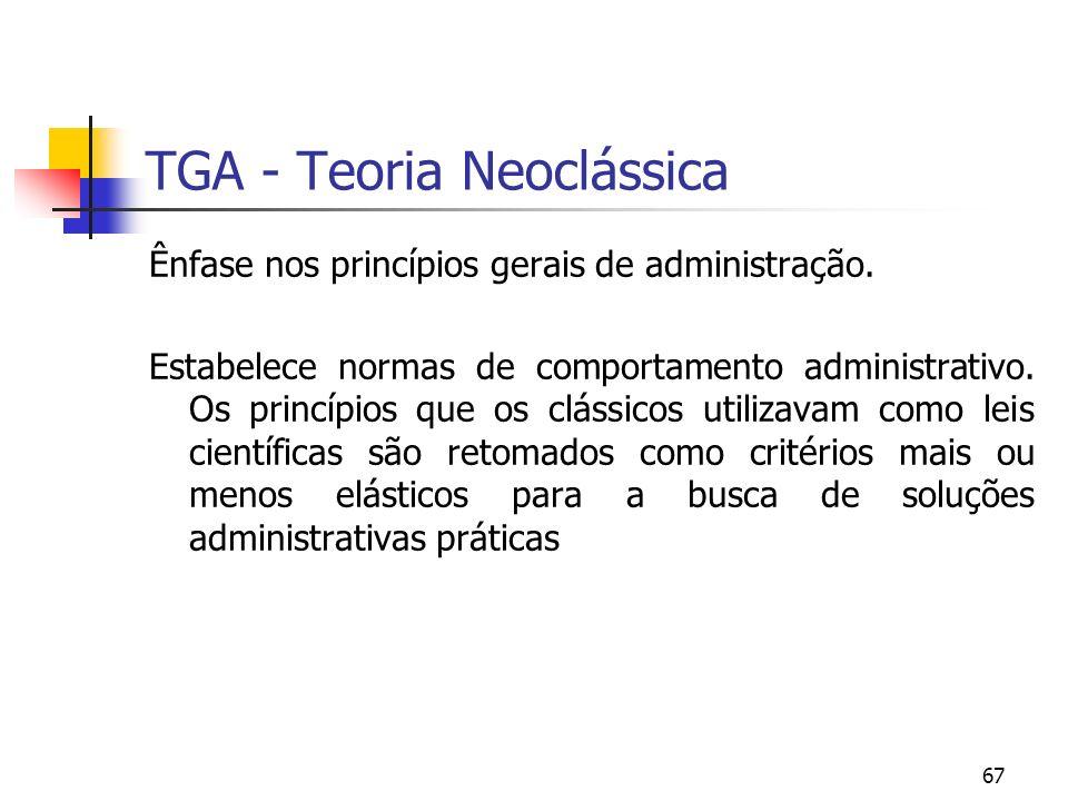 67 TGA - Teoria Neoclássica Ênfase nos princípios gerais de administração. Estabelece normas de comportamento administrativo. Os princípios que os clá