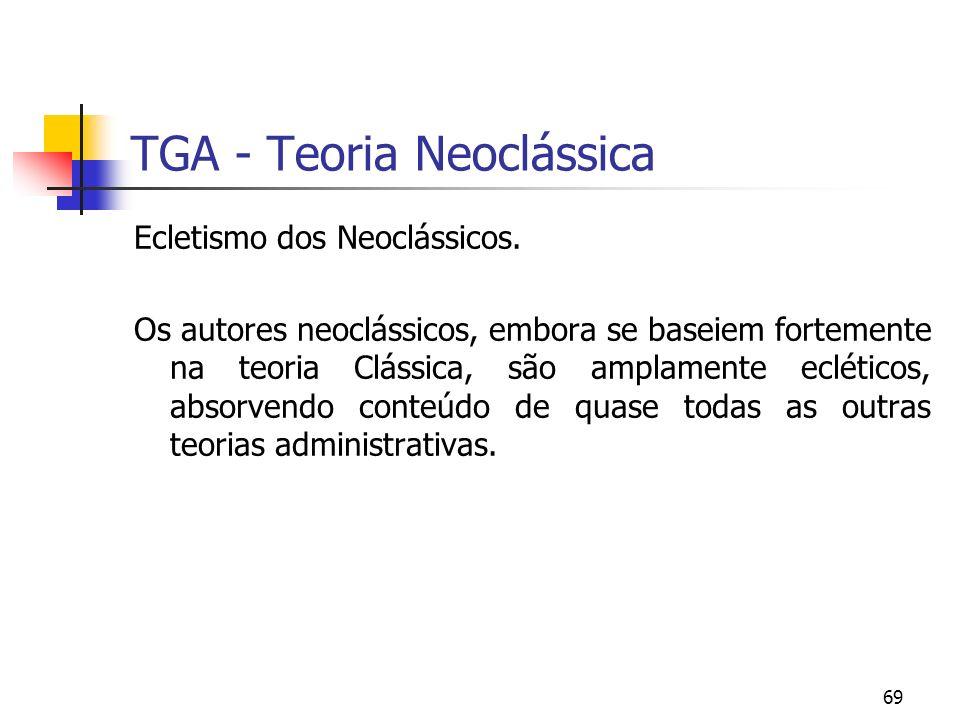69 TGA - Teoria Neoclássica Ecletismo dos Neoclássicos. Os autores neoclássicos, embora se baseiem fortemente na teoria Clássica, são amplamente eclét