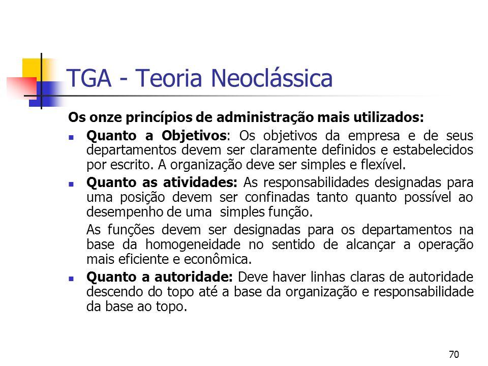 70 TGA - Teoria Neoclássica Os onze princípios de administração mais utilizados: Quanto a Objetivos: Os objetivos da empresa e de seus departamentos d