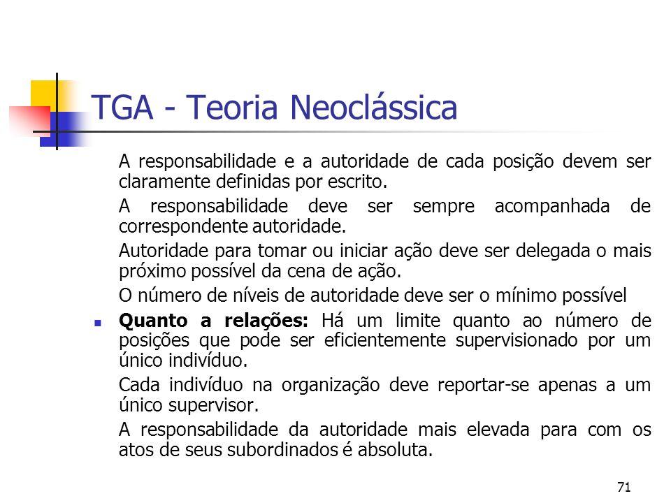 71 TGA - Teoria Neoclássica A responsabilidade e a autoridade de cada posição devem ser claramente definidas por escrito. A responsabilidade deve ser