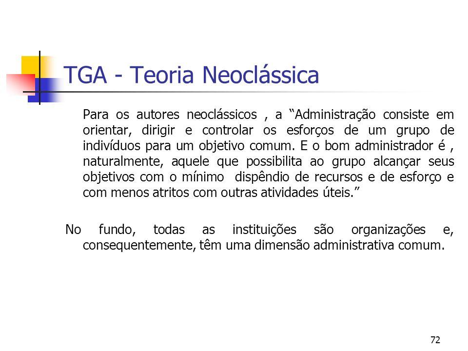 72 TGA - Teoria Neoclássica Para os autores neoclássicos, a Administração consiste em orientar, dirigir e controlar os esforços de um grupo de indivíd