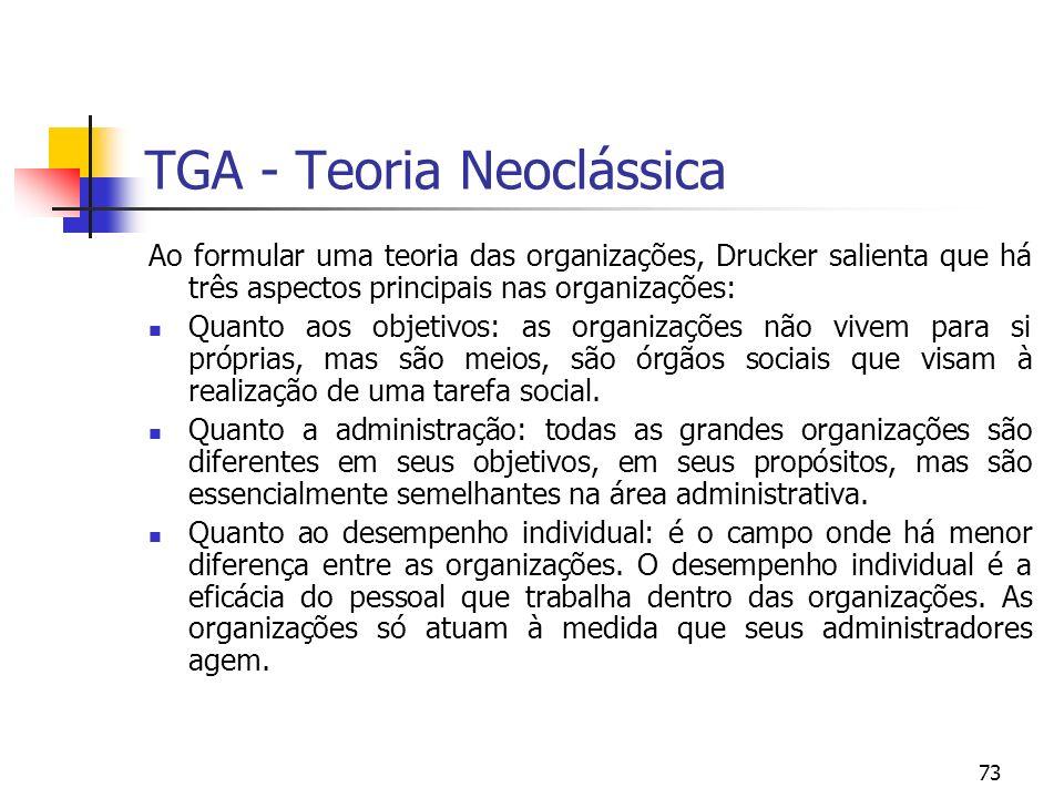 73 TGA - Teoria Neoclássica Ao formular uma teoria das organizações, Drucker salienta que há três aspectos principais nas organizações: Quanto aos obj