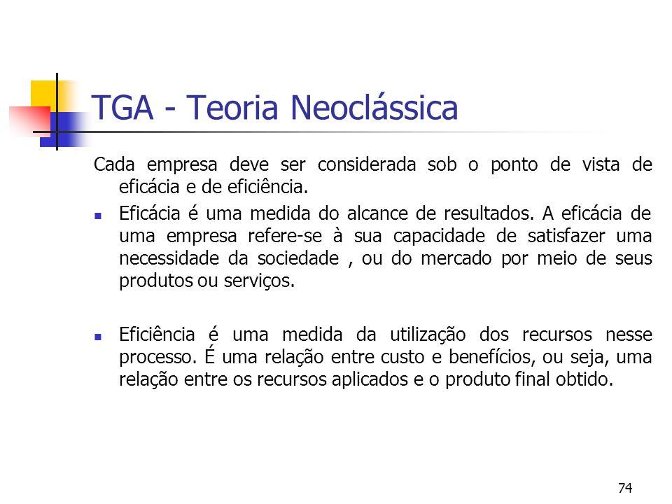 74 TGA - Teoria Neoclássica Cada empresa deve ser considerada sob o ponto de vista de eficácia e de eficiência. Eficácia é uma medida do alcance de re