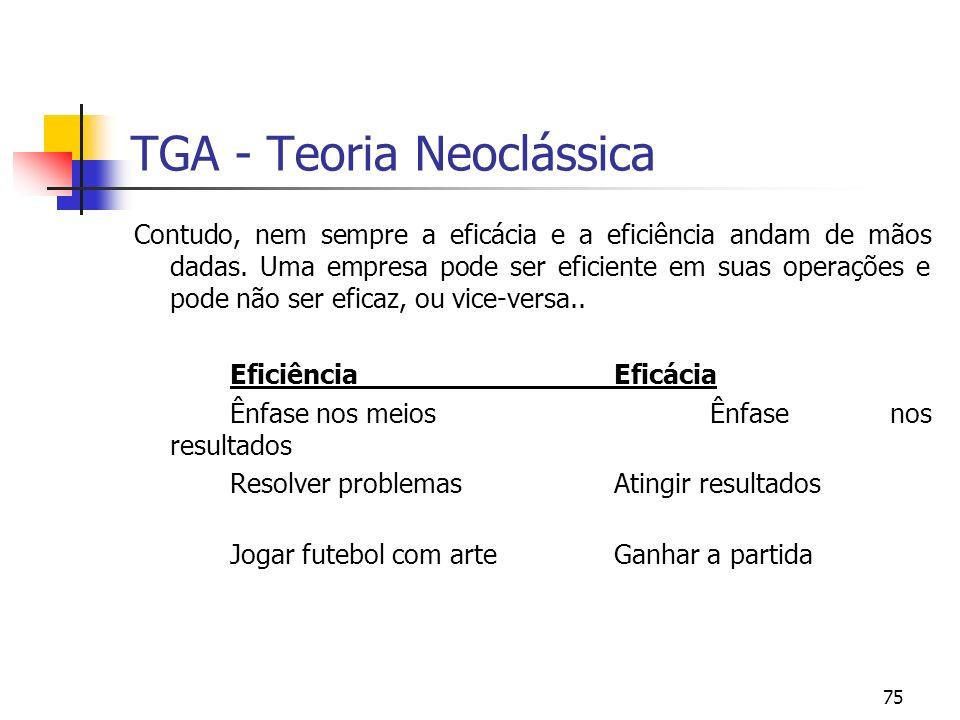 75 TGA - Teoria Neoclássica Contudo, nem sempre a eficácia e a eficiência andam de mãos dadas. Uma empresa pode ser eficiente em suas operações e pode