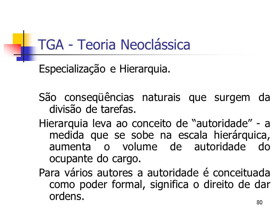 80 TGA - Teoria Neoclássica Especialização e Hierarquia. São conseqüências naturais que surgem da divisão de tarefas. Hierarquia leva ao conceito de a