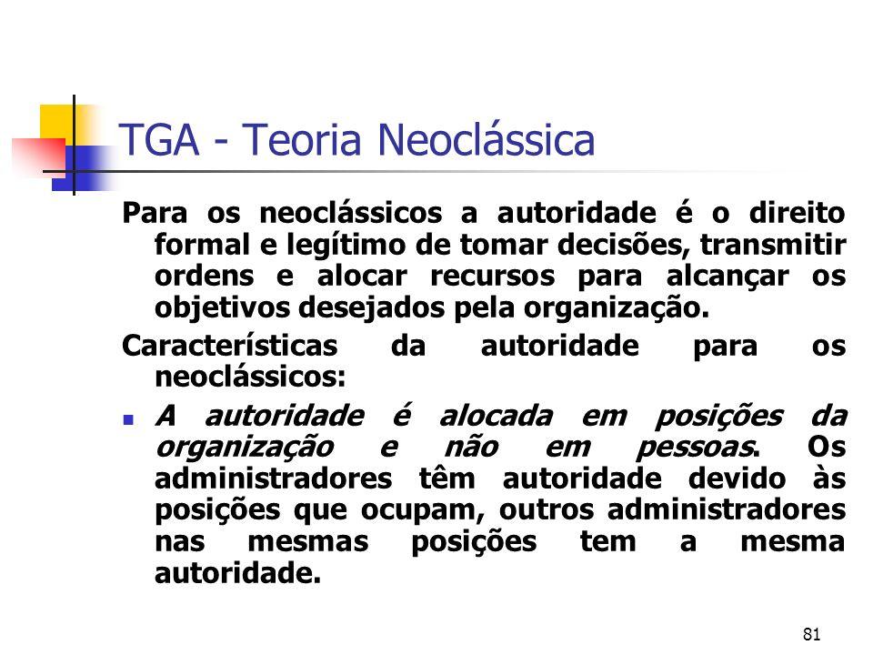 81 TGA - Teoria Neoclássica Para os neoclássicos a autoridade é o direito formal e legítimo de tomar decisões, transmitir ordens e alocar recursos par