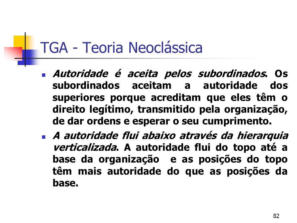 82 TGA - Teoria Neoclássica Autoridade é aceita pelos subordinados. Os subordinados aceitam a autoridade dos superiores porque acreditam que eles têm