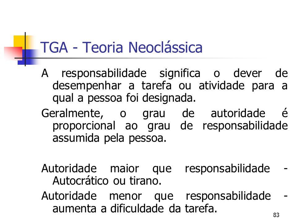 83 TGA - Teoria Neoclássica A responsabilidade significa o dever de desempenhar a tarefa ou atividade para a qual a pessoa foi designada. Geralmente,
