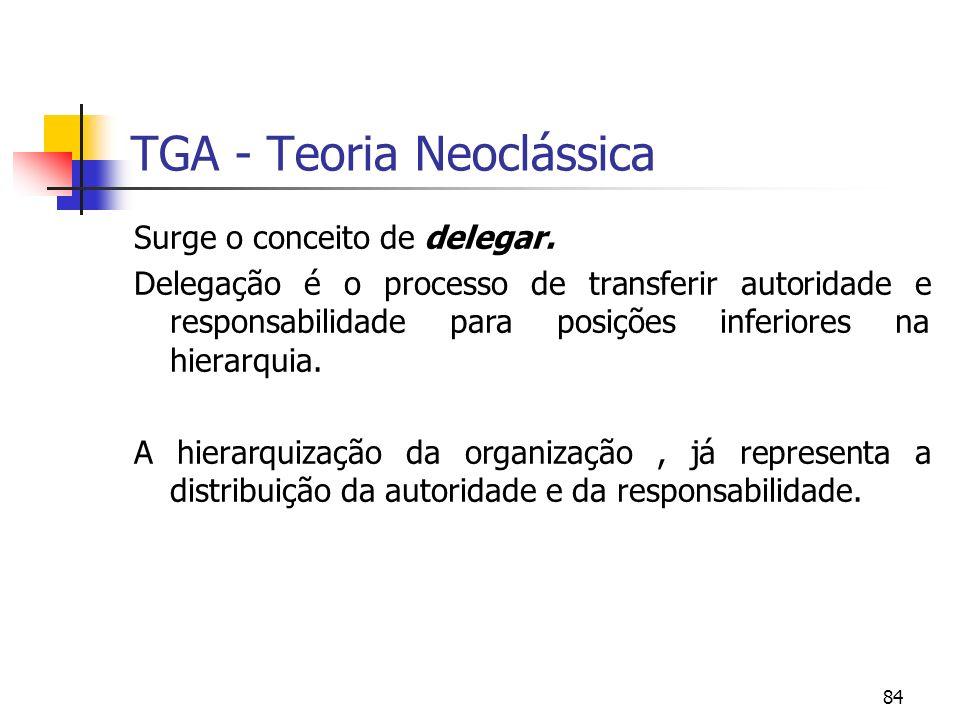 84 TGA - Teoria Neoclássica Surge o conceito de delegar. Delegação é o processo de transferir autoridade e responsabilidade para posições inferiores n