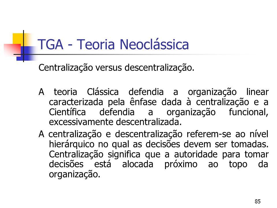 85 TGA - Teoria Neoclássica Centralização versus descentralização. A teoria Clássica defendia a organização linear caracterizada pela ênfase dada à ce