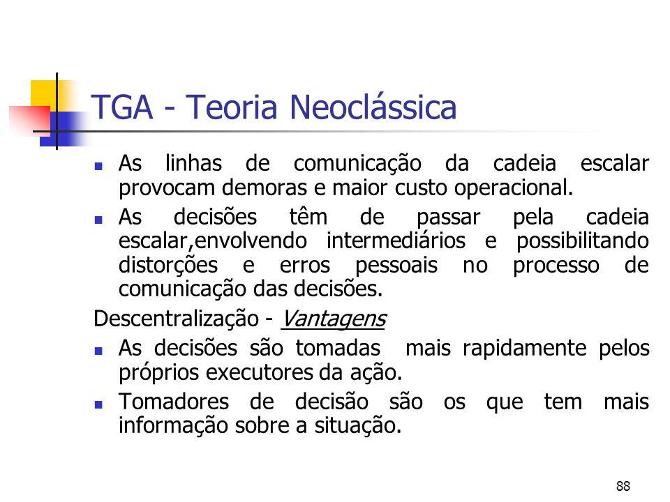 88 TGA - Teoria Neoclássica As linhas de comunicação da cadeia escalar provocam demoras e maior custo operacional. As decisões têm de passar pela cade