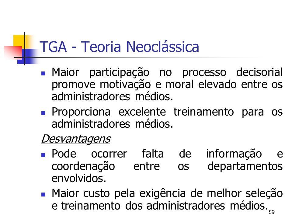 89 TGA - Teoria Neoclássica Maior participação no processo decisorial promove motivação e moral elevado entre os administradores médios. Proporciona e