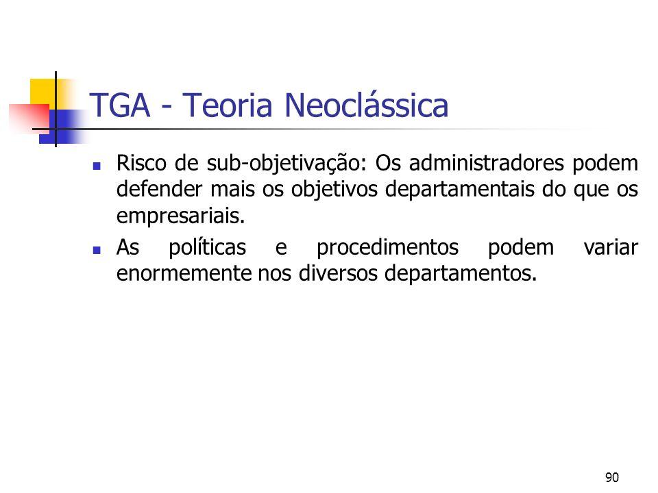 90 TGA - Teoria Neoclássica Risco de sub-objetivação: Os administradores podem defender mais os objetivos departamentais do que os empresariais. As po