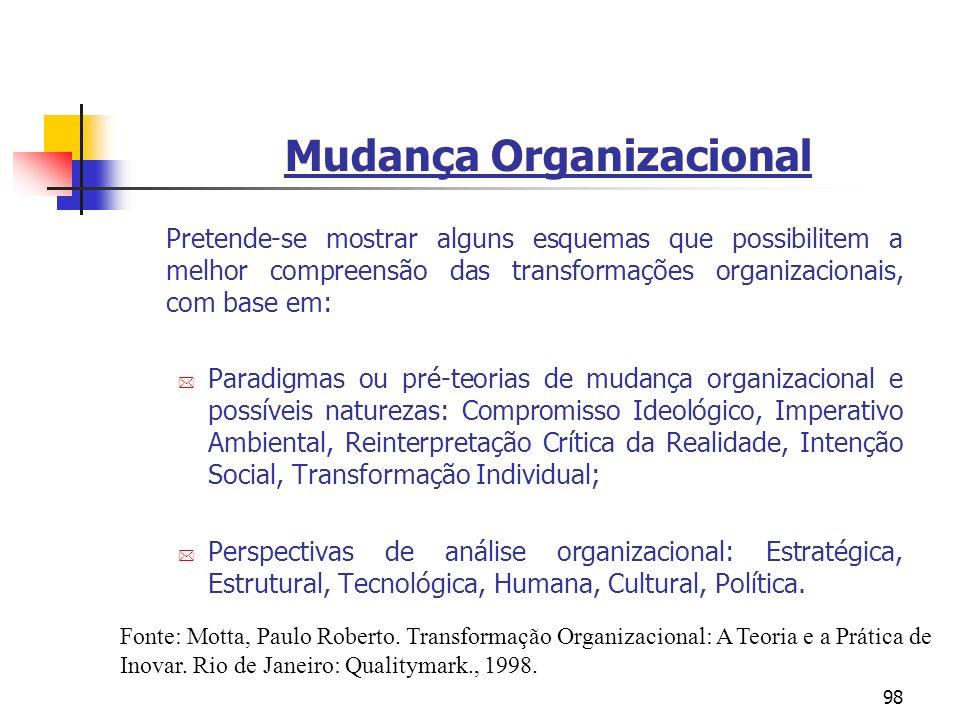 98 Mudança Organizacional Pretende-se mostrar alguns esquemas que possibilitem a melhor compreensão das transformações organizacionais, com base em: *