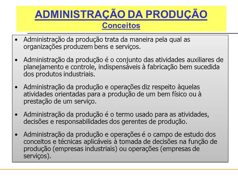 Administração da Produção/Operações OBJETIVOS DA ADMINISTRAÇÃO DA PRODUÇÃO/OPERAÇÕES A fábrica do futuro Projeto dos produtos e dos processos Aplicação de engenharia simultânea em larga escala.