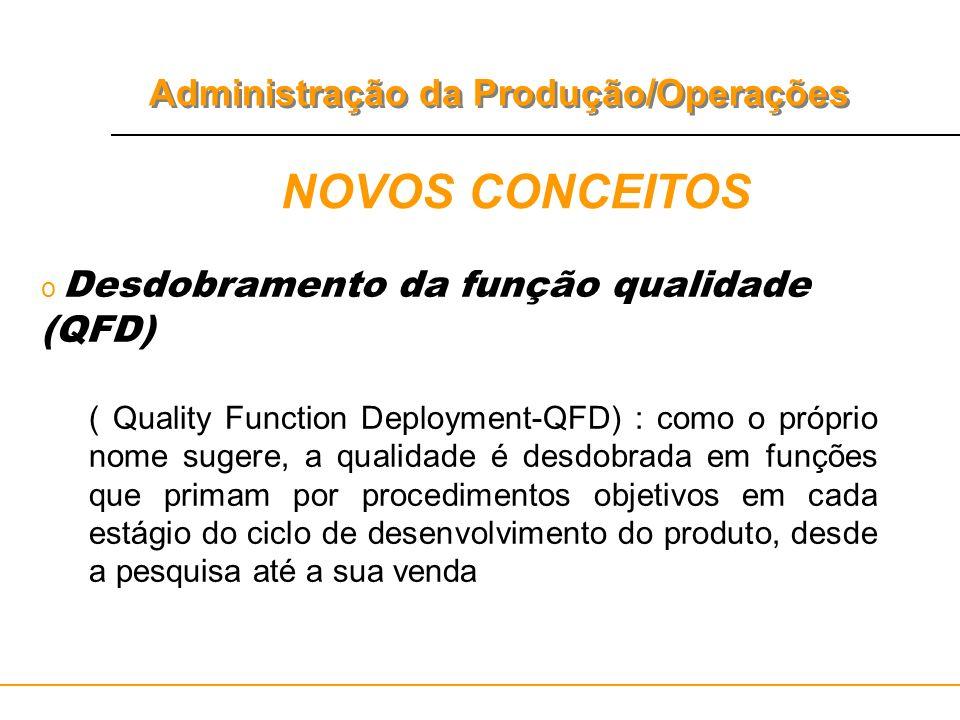 Administração da Produção/Operações NOVOS CONCEITOS o Desdobramento da função qualidade (QFD) ( Quality Function Deployment-QFD) : como o próprio nome