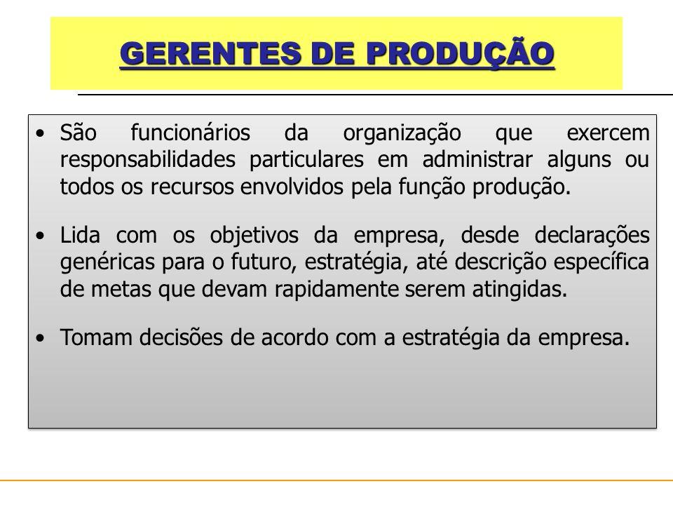 Administração da Produção/Operações GERENTES DE PRODUÇÃO São funcionários da organização que exercem responsabilidades particulares em administrar alg