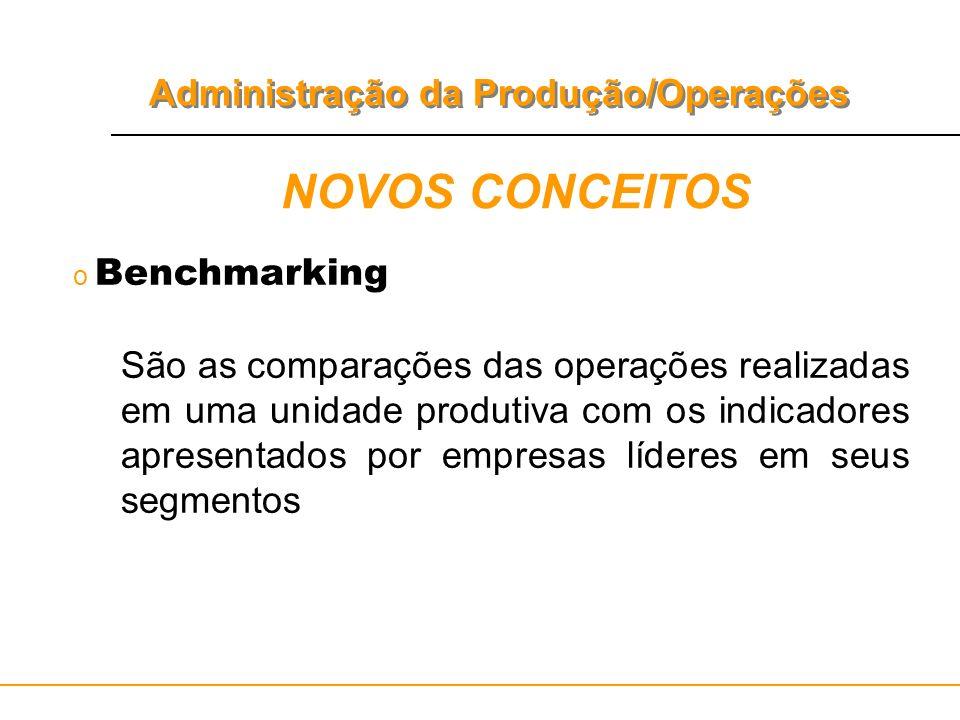 Administração da Produção/Operações NOVOS CONCEITOS o Benchmarking São as comparações das operações realizadas em uma unidade produtiva com os indicad