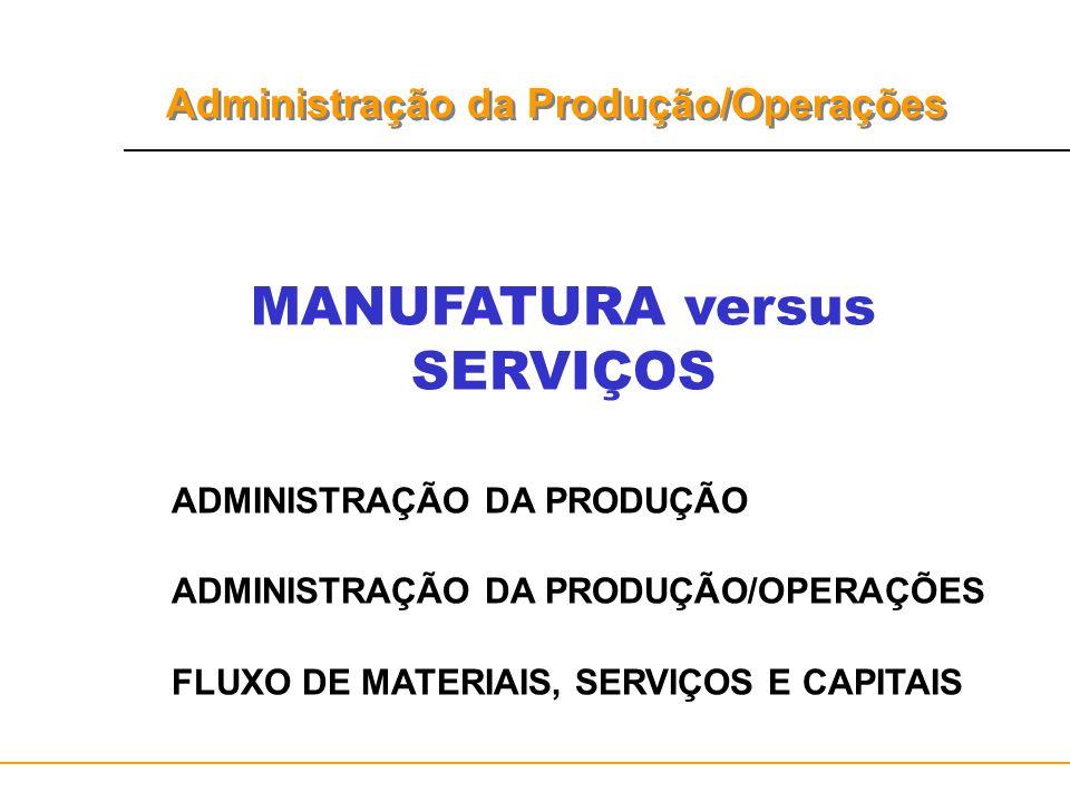 Administração da Produção/Operações MANUFATURA versus SERVIÇOS ADMINISTRAÇÃO DA PRODUÇÃO ADMINISTRAÇÃO DA PRODUÇÃO/OPERAÇÕES FLUXO DE MATERIAIS, SERVI
