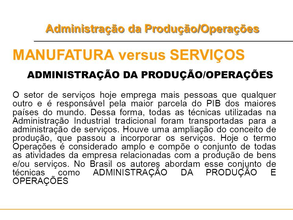 Administração da Produção/Operações MANUFATURA versus SERVIÇOS ADMINISTRAÇÃO DA PRODUÇÃO/OPERAÇÕES O setor de serviços hoje emprega mais pessoas que q